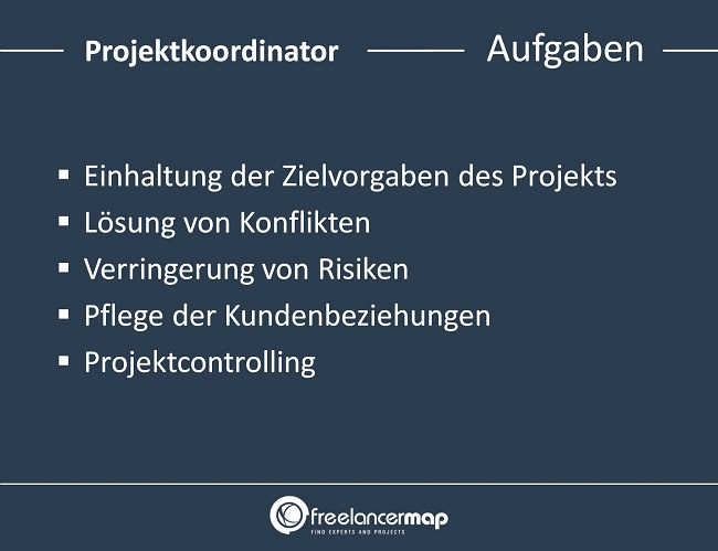 Projektkoordinator-Aufgaben