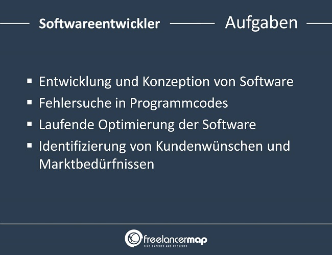 Diese Aufgaben fallen für einen Softwareentwickler an