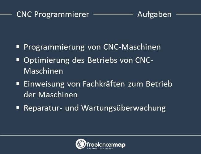 Die Aufgaben eines CNC Programmierers