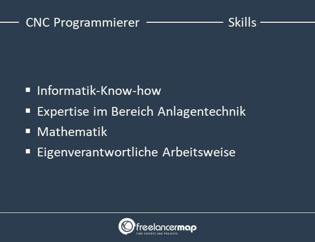 Die Skills, die ein CNC Programmierer braucht