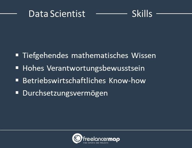 Skills eines Data Scientists.