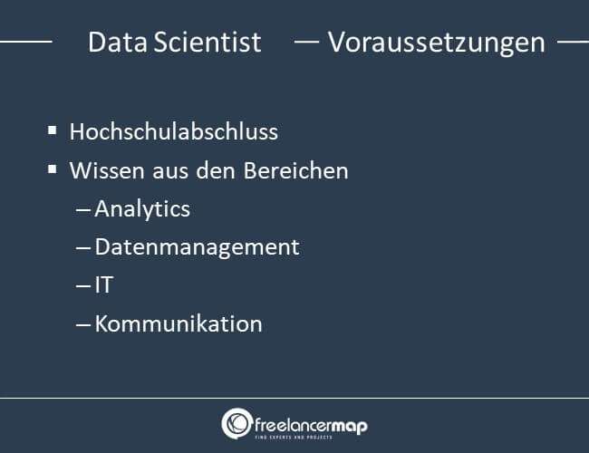 Voraussetzungen um Data Scientist zu werden