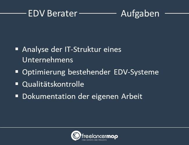 Die Aufgaben eines EDV Beraters