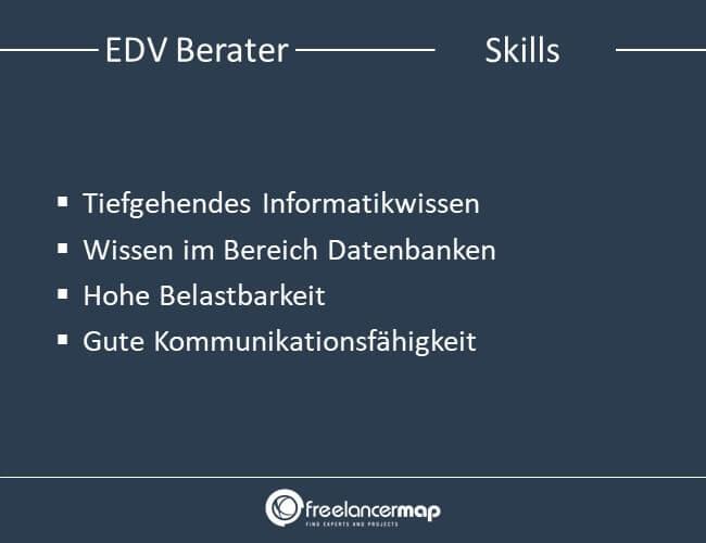 Die Skills, die ein EDV Berater braucht