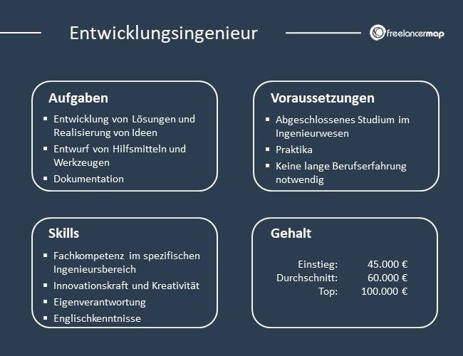 Aufgaben, Voraussetzungen, Skills und Gehalt des Entwicklungsingenieurs im Überblick