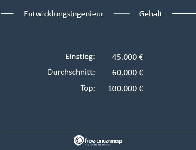 Einstiegs,- Durchschnitts- und Top Gehalt eines Entwicklungsingenieurs