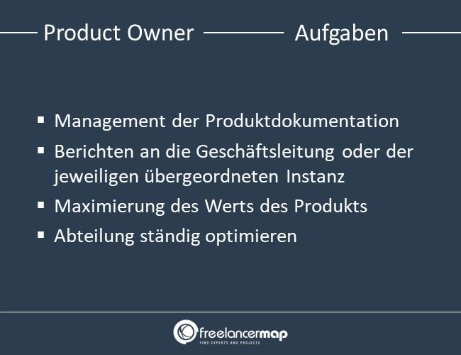 Product Owner-aufgaben
