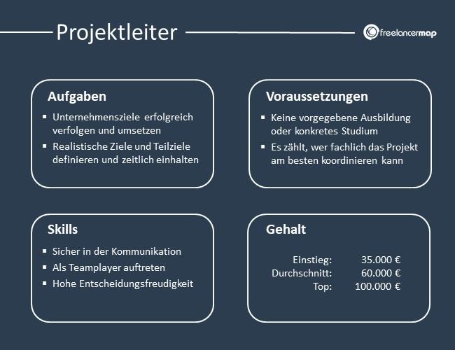 Projektleiter-aufgaben-skills-voraussetzungen-gehalt