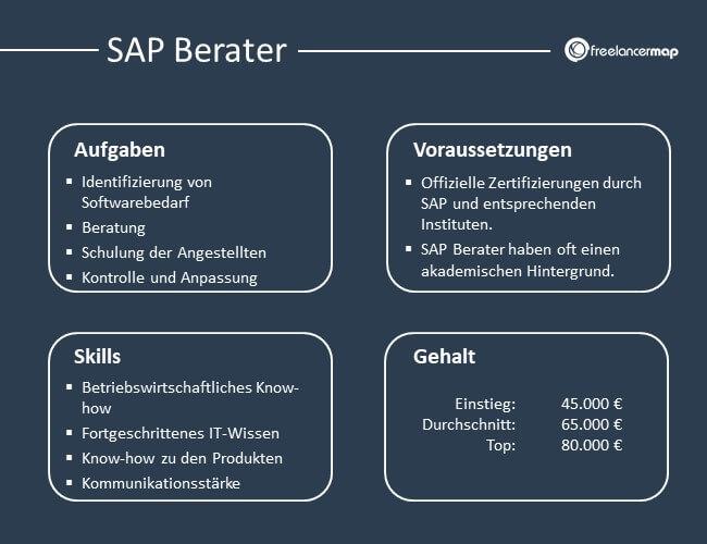Aufgaben, Voraussetzungen, Skills und Gehalt des SAP Beraters im Überblick