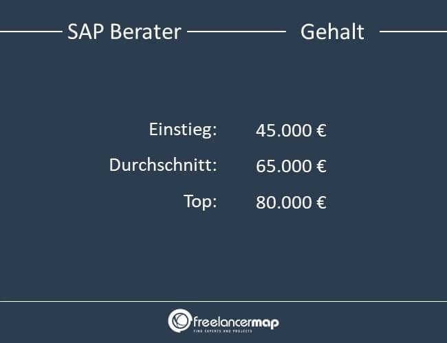 Einstiegs,- Durchschnitts- und Top Gehalt eines SAP Beraters