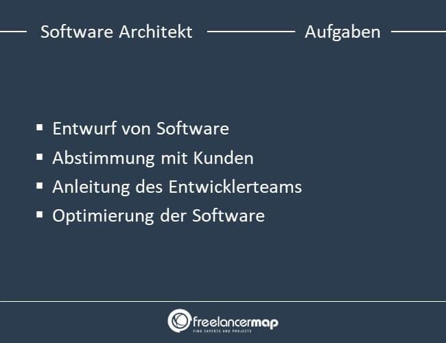 Die Aufgaben eines Software Architekts