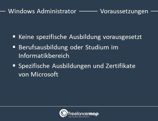 Voraussetzungen, die ein Windows Administrator mitbringen muss