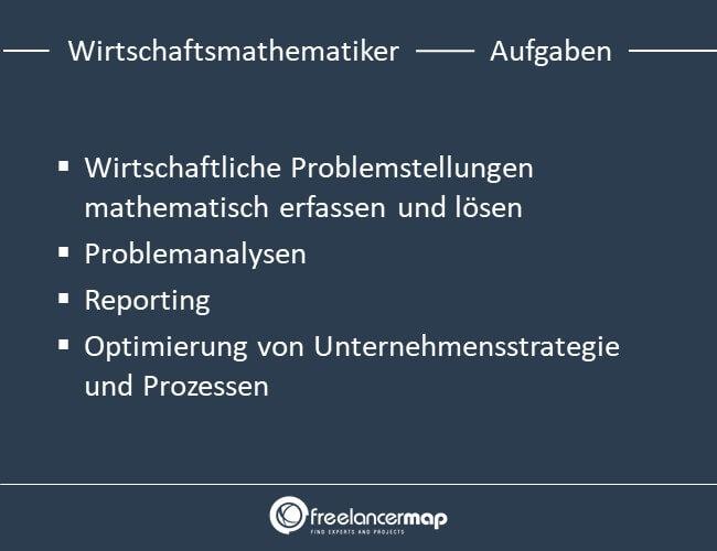Die Aufgaben eines Wirtschaftsmathematikers