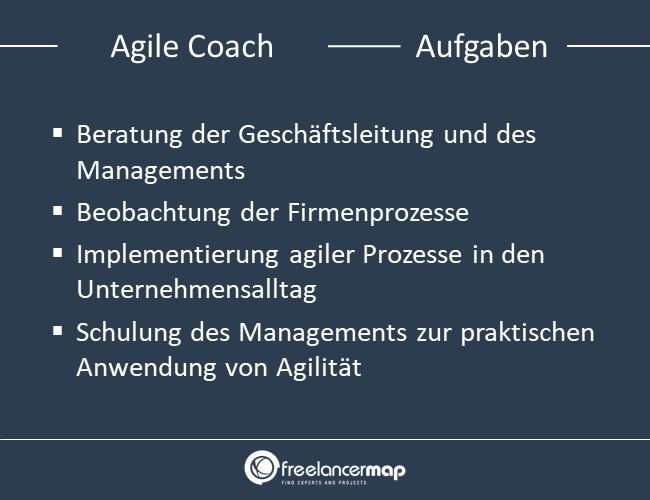 Die Aufgaben eines Agile Coaches