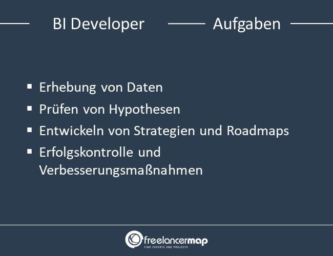 Aufgaben eines BI Developers