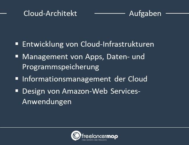 Aufgaben eines Cloud Architekten