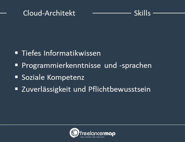 Skills eines Cloud Architekten