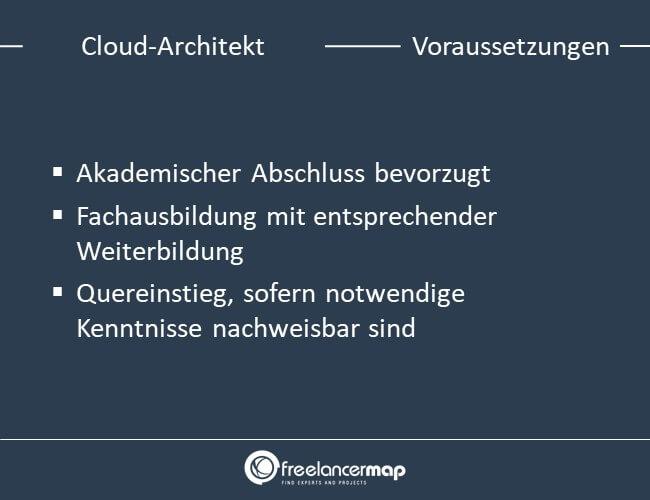 Voraussetzungen um Cloud Architekt zu werden