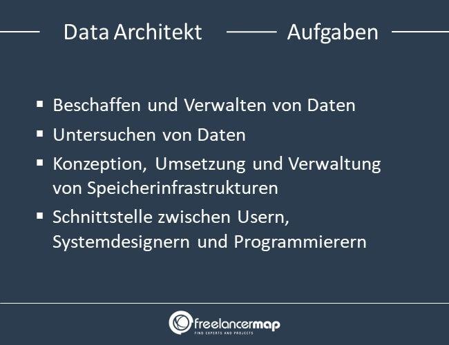 Aufgaben eines Data Architekts