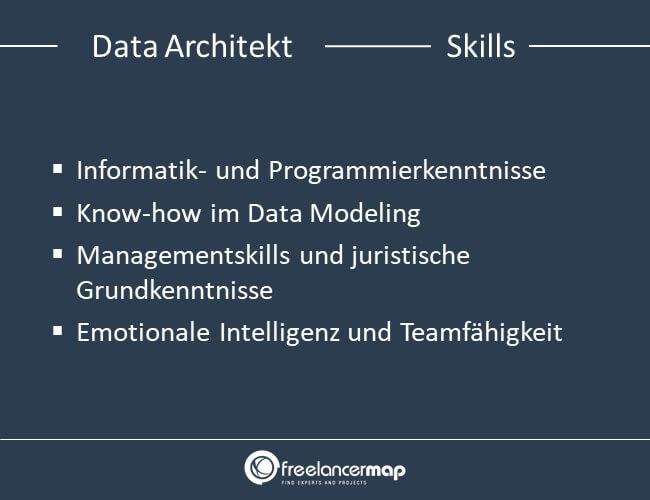 Skills eines Data Architekts