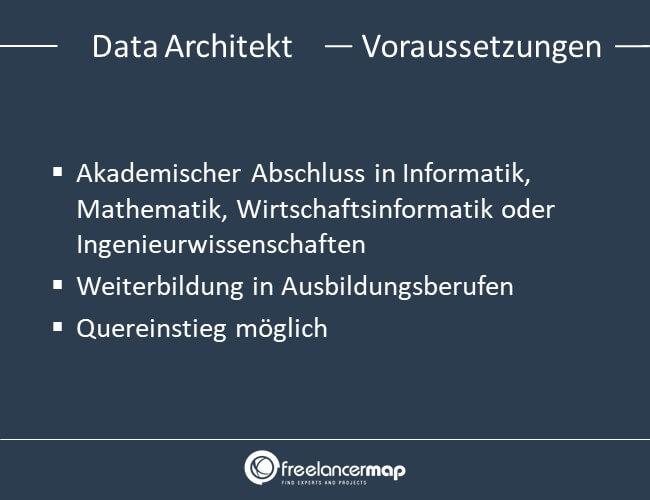Voraussetzungen um Data Architekt zu werden