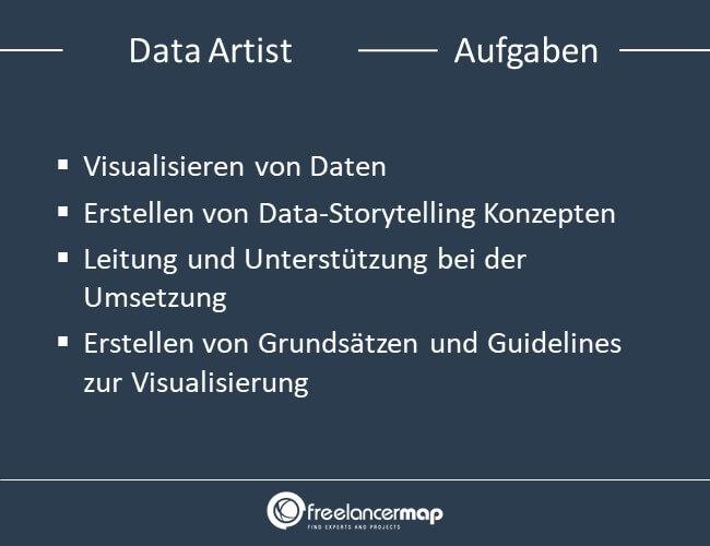 Aufgaben eines Data Artists