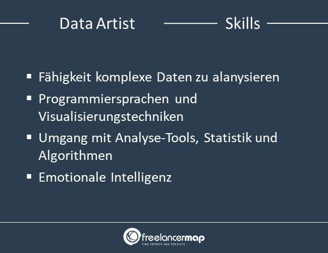 Skills eines Data Artists