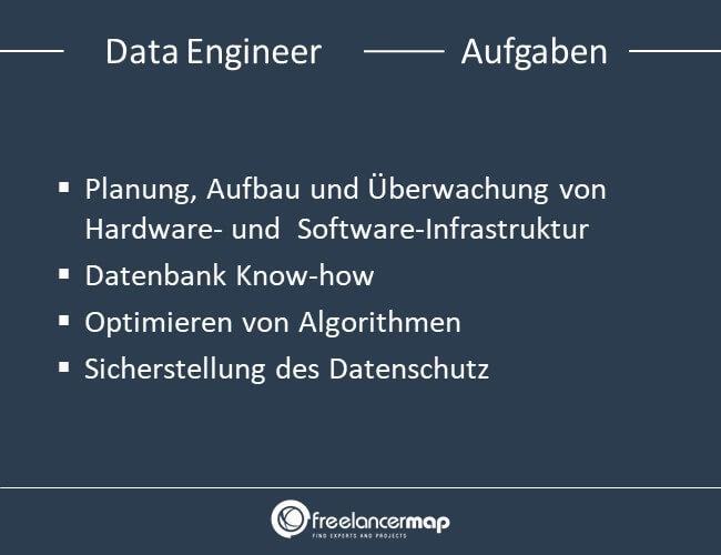Aufgaben eines Data Scientists