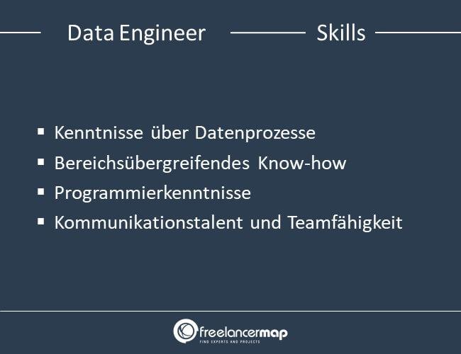 Skills eines Data Engineer.