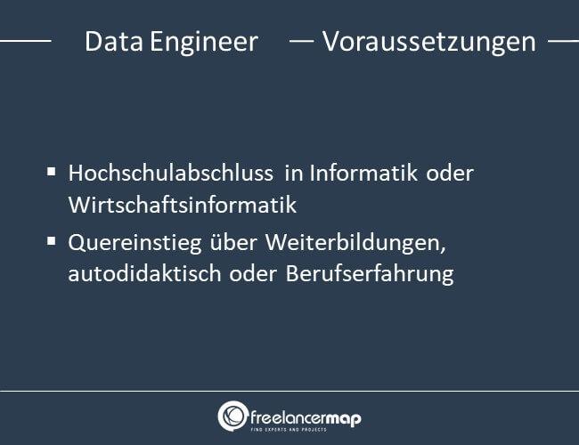Voraussetzungen um Data Engineer zu werden
