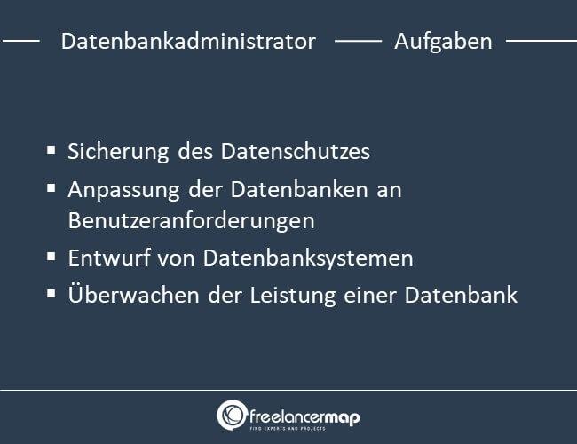 Aufgaben eines Datenbankadministrators.