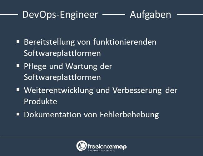Aufgaben eines DevOps-Engineers.