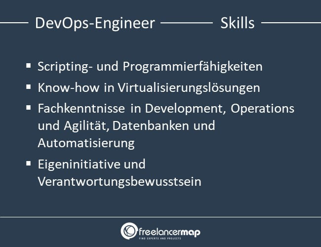 Skills eines DevOps-Engineers.