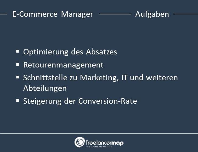 Aufgaben eines E-Commerce Managers