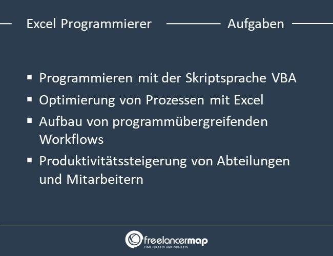 Die Aufgaben eines Excel Programmierers