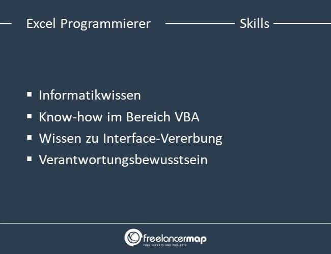 Die Skills eines Excel Programmierers