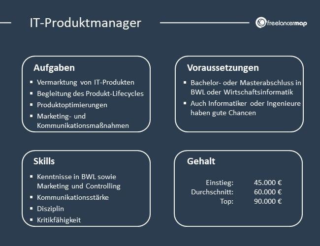 Übersicht über Aufgaben, Voraussetzungen, Skills und Gehalt eines IT-Produktmanagers