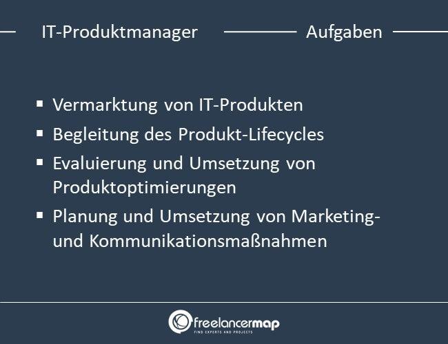 Aufgaben eines IT-Produktmanagers