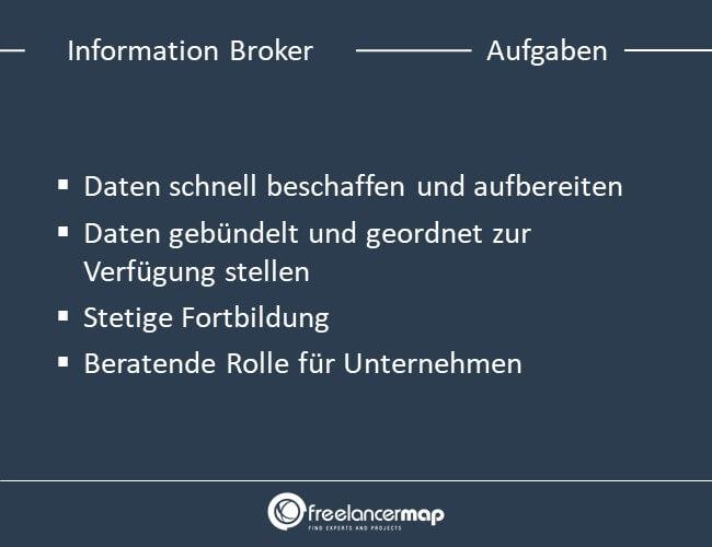 Aufgaben eines Information Broker