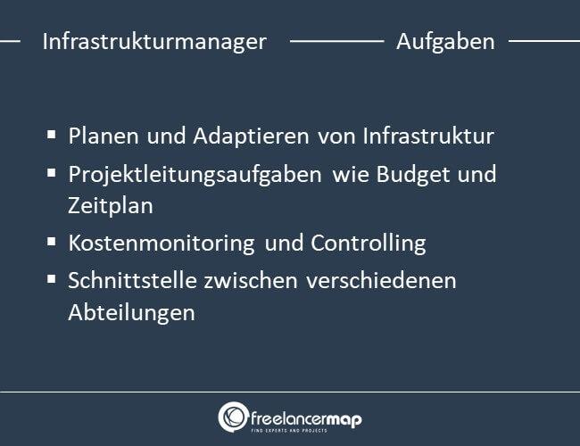 Aufgaben eines Infrastrukturmanagers