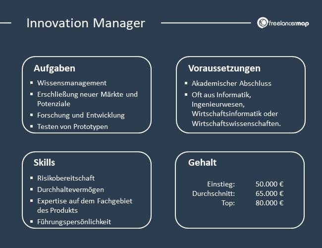 Aufgaben, Skills, Voraussetzungen und Gehalt eines Innovation Managers.