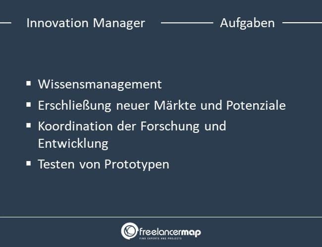 Die Aufgaben eines Innovation Managers