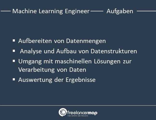 Aufgaben eines Machine Learning Engineers