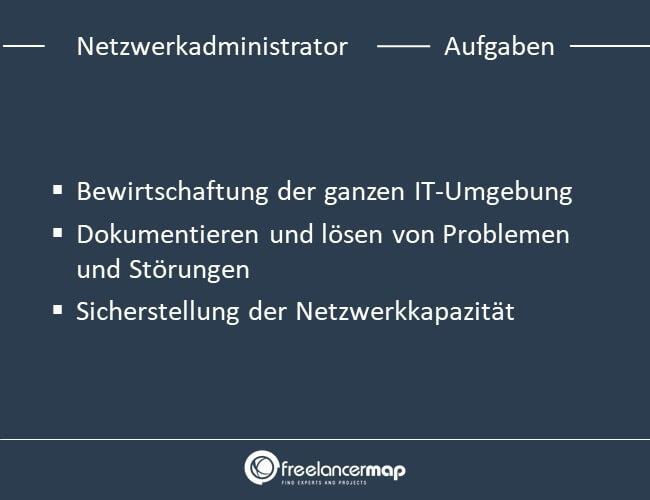 Aufgaben eines Netzwerkadministrators