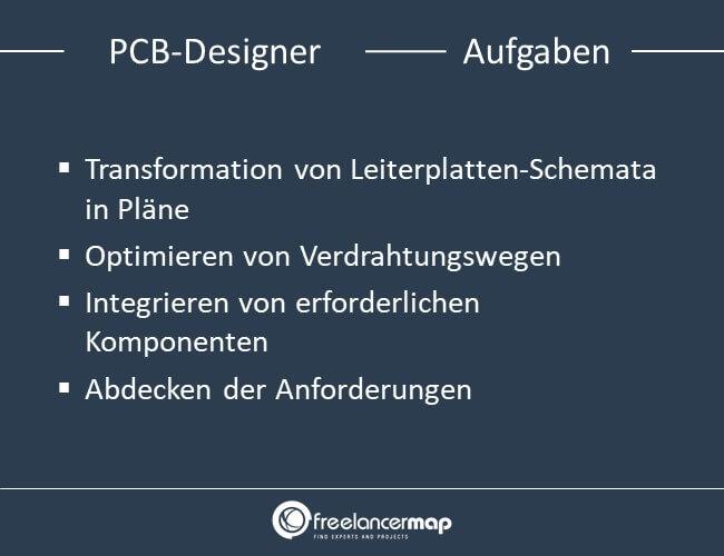 Aufgaben eines PCB-Designers