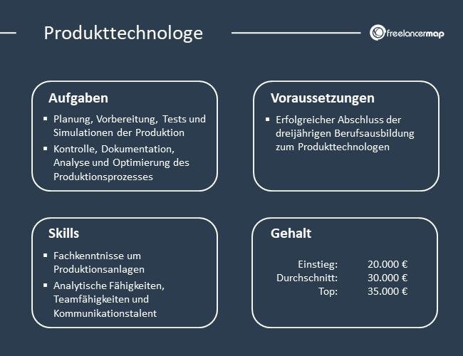 Übersicht über Aufgaben, Voraussetzungen, Skills und Gehalt eines Produkttechnologe