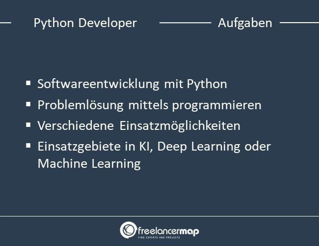 Aufgaben eines Python Developers