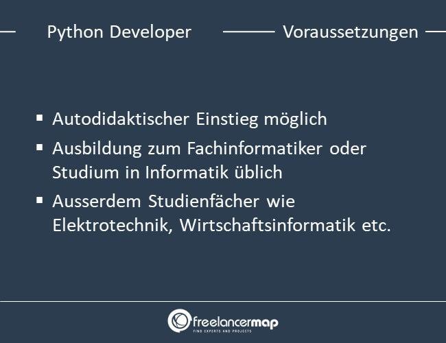 Voraussetzungen um Python Developer zu werden