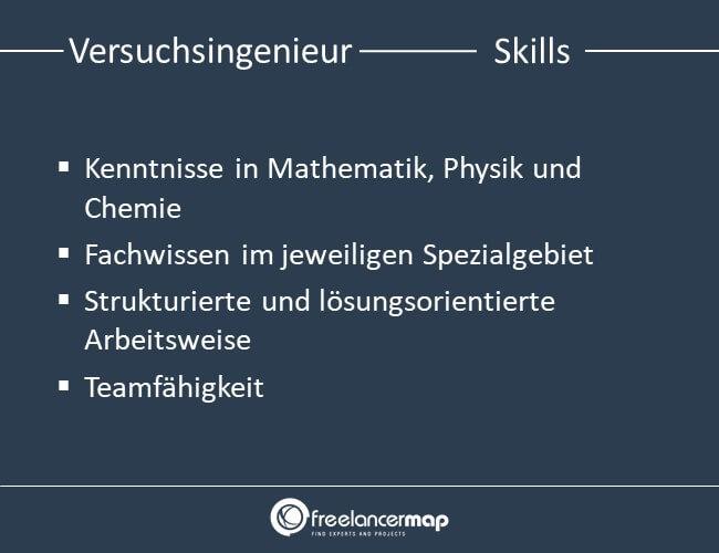Skills eines Versuchsingenieurs