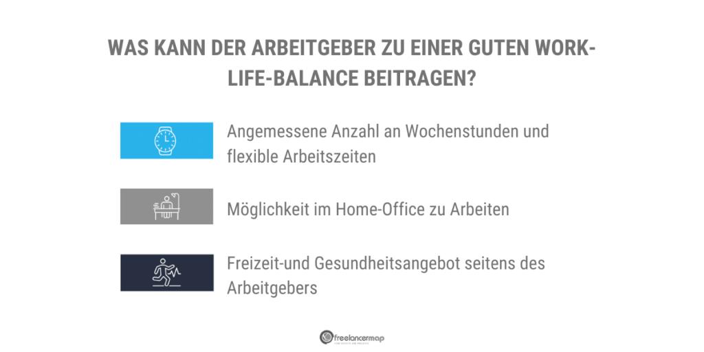 Zur guten Work-Life-Balance kann der Arbeitgeber beitragen.